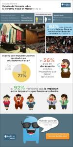 infografia-feebbo-encuesta-Reforma-Fiscal-Mexico-2013_1