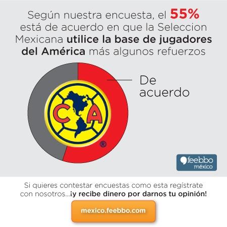 infografia-feebbo-soccer-Mexico_Club-América