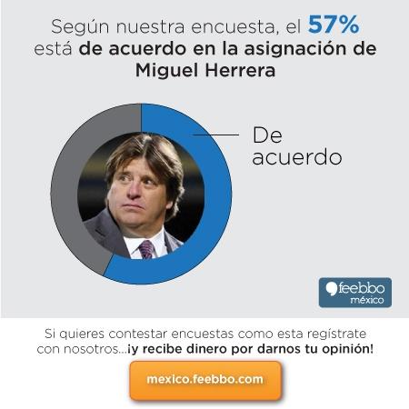 infografia-feebbo-soccer-Mexico_Miguel-Herrera