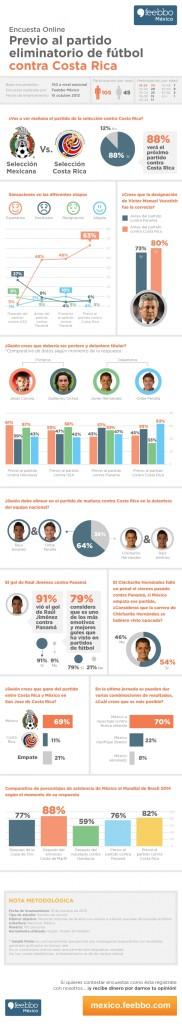 infografia-previo-eliminatorio-Costa-Rica