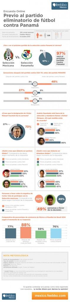 infografia-previo-eliminatorio-Panama