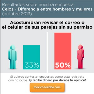 mini-infografia-feebbo-encuesta-celos-hombres-mujeres-Mexico_01