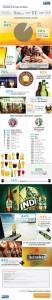 infografia-feebbo-encuestas-cerveza-Mexico