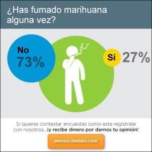 mini-infografia-feebbo-encuesta-marihuana-Mexico_02