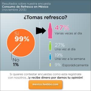 mini-infografia-feebbo-encuesta-refrescos-Mexico_01