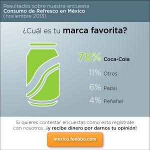 mini-infografia-feebbo-encuesta-refrescos-Mexico_03