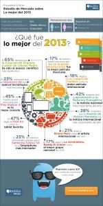 infografia-feebbo-encuesta-lo-mejor-del-2013