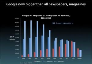 Google más grande que