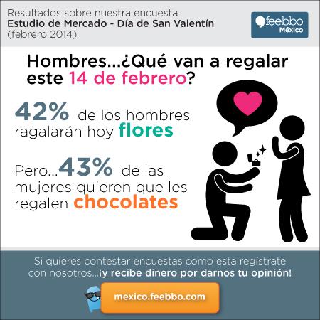 infografia-feebbo-encuesta-San-Valentin_01