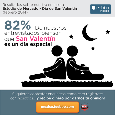 infografia-feebbo-encuesta-San-Valentin_02