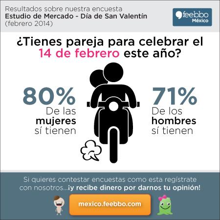 infografia-feebbo-encuesta-San-Valentin_03