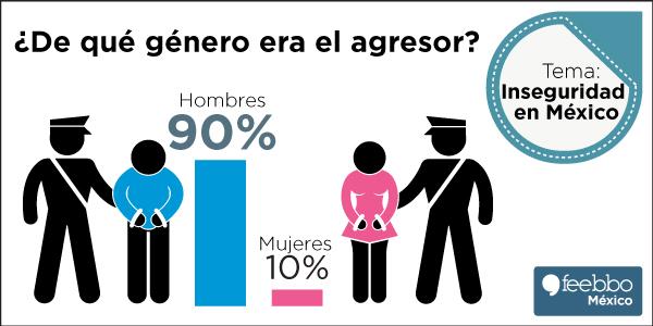 blog-infografia-feebbo-encuesta-inseguridad-en-Mexico