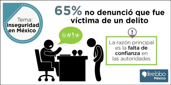 blog-infografia-feebbo-encuesta-inseguridad-en-Mexico_02
