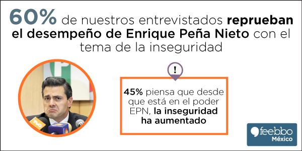 blog-infografia-feebbo-encuesta-inseguridad-en-Mexico_03