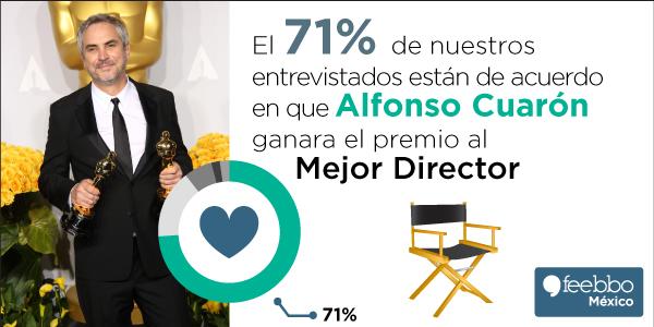 mini-infografia-feebbo-encuesta-premios-Oscar_01