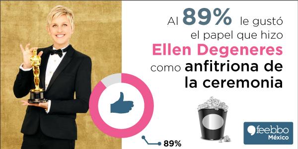 mini-infografia-feebbo-encuesta-premios-Oscar_03