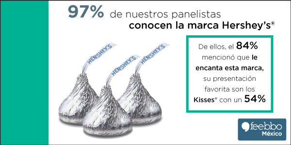 blog-infografia-feebbo-encuesta-chocolates_01