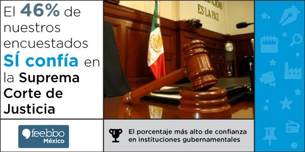 blog-infografia-feebbo-encuesta-opinion-publica-confianza_02