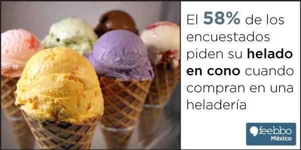 blog2-infografia-feebbo-encuesta-helados