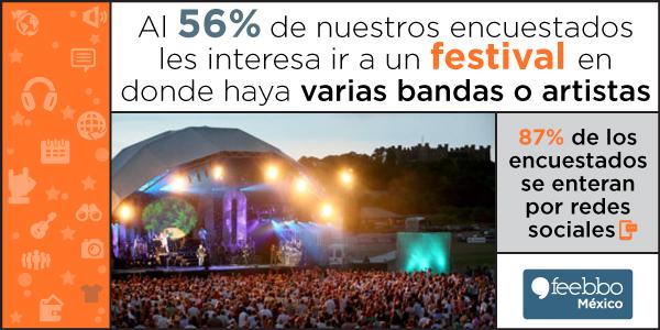 infografia-feebbo-encuesta-conciertos