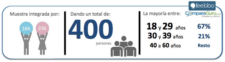 TarjetasDeCredito_Feebbo_Estudios_De_Mercado_Encuestas_OnLine_01
