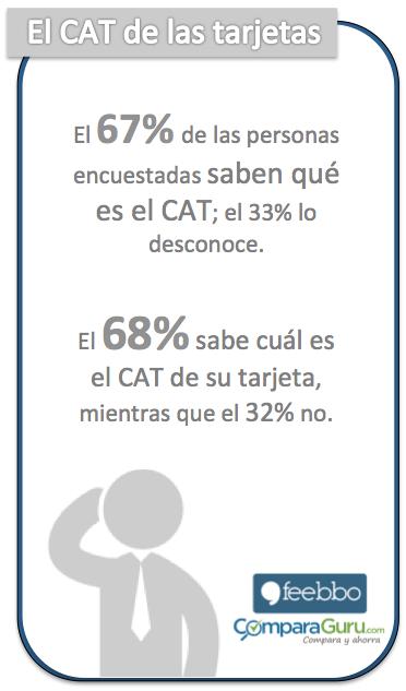 TarjetasDeCredito_Feebbo_Estudios_De_Mercado_Encuestas_OnLine_02