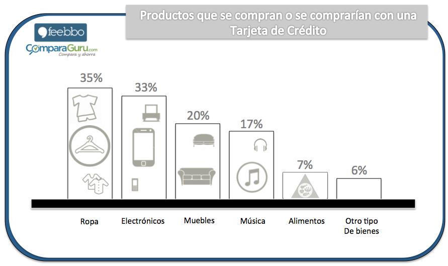 TarjetasDeCredito_Feebbo_Estudios_De_Mercado_Encuestas_OnLine_03