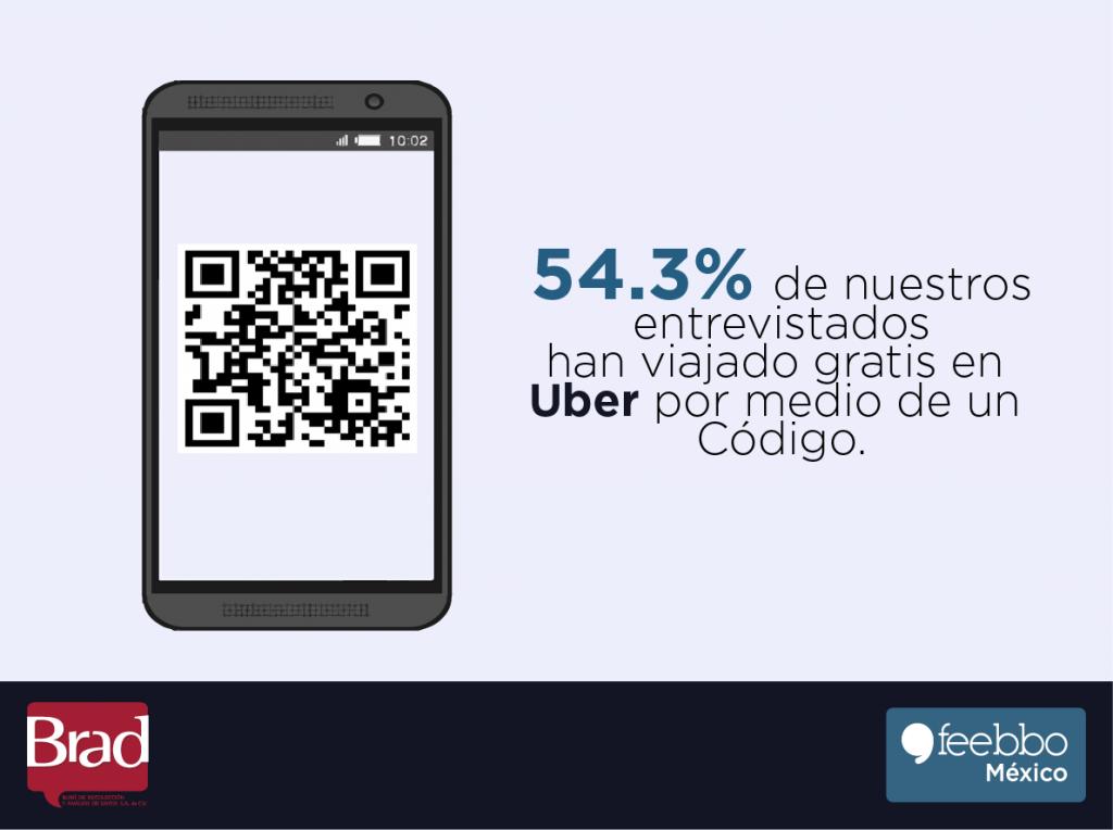Uber 5